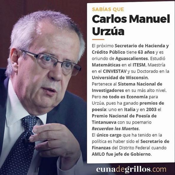 gabinete de Andres Manuel 5