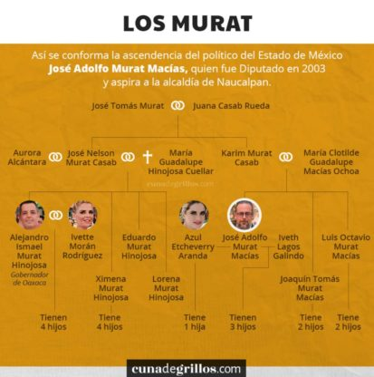 Jose Adolfo Murat
