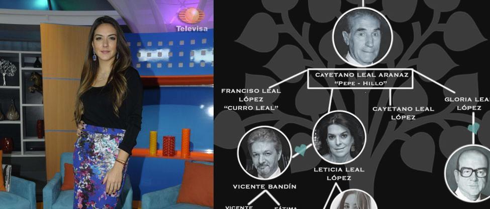 El árbol genealógico de Lola Villegas